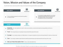 Vision Mission And Values Of The Company Pitch Deck Raise Seed Capital Angel Investors Ppt Sample