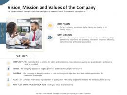 Vision Mission And Values Of The Company Pitch Deck To Raise Seed Money From Angel Investors Ppt Demonstration