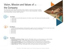Vision Mission And Values Of The Company Raise Investment Grant Public Corporations Ppt Rules