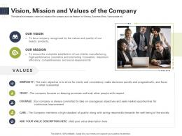 Vision Mission And Values Of The Company Raise Start Up Capital From Angel Investors Ppt Introduction