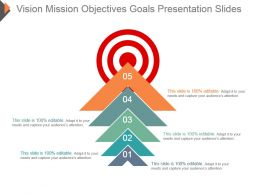 Vision Mission Objectives Goals Presentation Slides