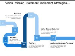 Vision Mission Statement Implement Strategies Functional Experiential Learning
