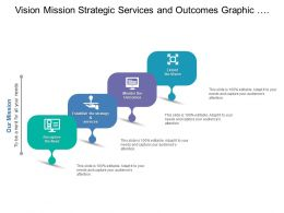 Vision Mission Strategic Services And Outcomes Management Graphic