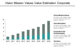 Vision Mission Values Value Estimation Corporate Crisis Communication Cpb