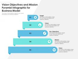 Vision Objectives And Mission Pyramid Infographic For Business Model