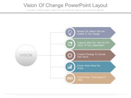 Vision Of Change Powerpoint Layout