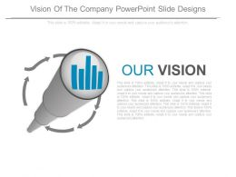 Vision Of The Company Powerpoint Slide Designs