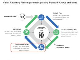 Vision Reporting Planning Annual Operating Plan With Arrows And Icons