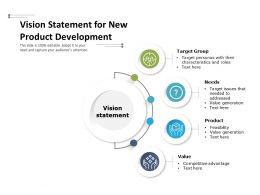Vision Statement For New Product Development