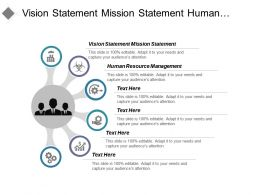 Vision Statement Mission Statement Human Resource Management Project Management Cpb