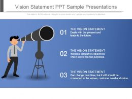 Vision Statement Ppt Sample Presentations