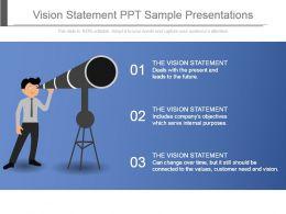 Vision Statement Ppt Sample Presentations