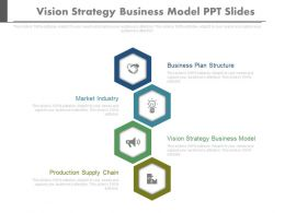 Vision Strategy Business Model Ppt Slides