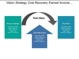 Vision Strategy Cost Recovery Earned Income Activity Diagram
