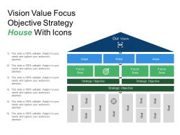 Vision Value Focus Objective Strategy House With Icons