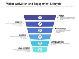 Visitor Activation And Engagement Lifecycle