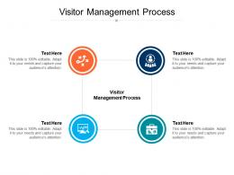 Visitor Management Process Ppt Powerpoint Presentation Model Show Cpb