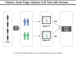 Visitors Goal Page Options A B Test With Arrows And Boxes