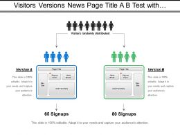Visitors Versions News Page Title A B Test With Signups