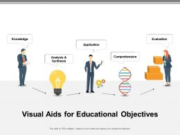 Visual Aids For Educational Objectives