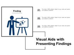 Visual Aids With Presenting Findings