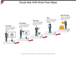 Visual Aids With Work Flow Steps