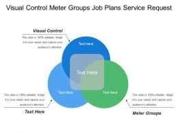 Visual Control Meter Groups Job Plans Service Request