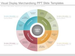 Visual Display Merchandising Ppt Slide Templates