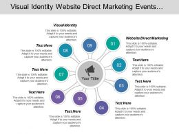 Visual Identity Website Direct Marketing Events Webinars Press Coverage