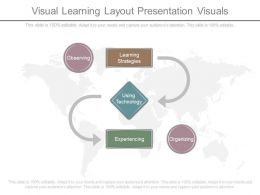 Visual Learning Layout Presentation Visuals