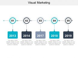 Visual Marketing Ppt Powerpoint Presentation Icon Infographic Template Cpb