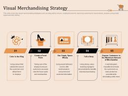 Visual Merchandising Strategy Retail Store Positioning And Marketing Strategies Ppt Themes