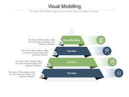 Visual Modelling Ppt Powerpoint Presentation Infographics Backgrounds Cpb