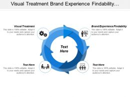 Visual Treatment Brand Experience Findability Customer Experience Organization
