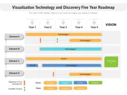 Visualization Technology And Discovery Five Year Roadmap