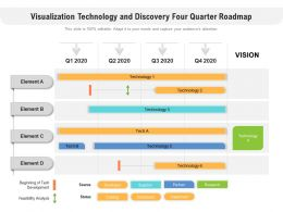 Visualization Technology And Discovery Four Quarter Roadmap