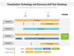 Visualization Technology And Discovery Half Year Roadmap