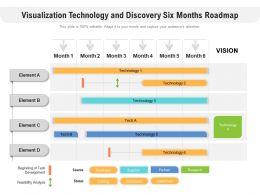 Visualization Technology And Discovery Six Months Roadmap