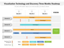 Visualization Technology And Discovery Three Months Roadmap