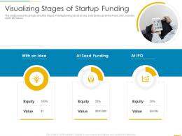Visualizing Stages Of Startup Funding Funding Slides