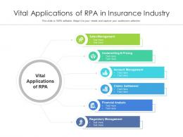 Vital Applications Of RPA In Insurance Industry