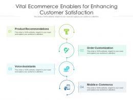 Vital Ecommerce Enablers For Enhancing Customer Satisfaction