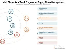 Vital Elements Of Food Program For Supply Chain Management
