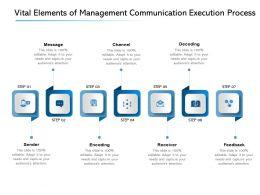 Vital Elements Of Management Communication Execution Process