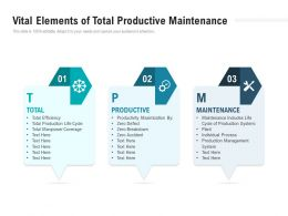 Vital Elements Of Total Productive Maintenance