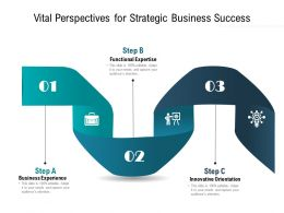 Vital Perspectives For Strategic Business Success