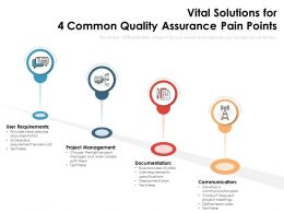 Vital Solutions For 4 Common Quality Assurance Pain Points