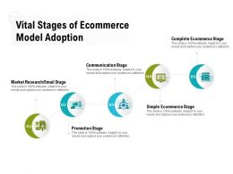 Vital Stages Of Ecommerce Model Adoption
