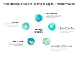 Vital Strategy Enablers Leading To Digital Transformation