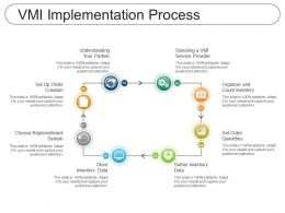 Vmi Implementation Process